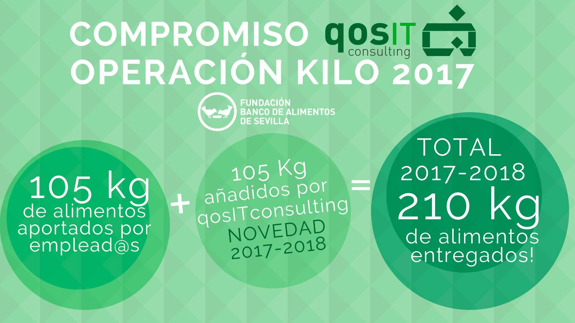 Compromiso qosITconsulting resultados Operación kilo 2017
