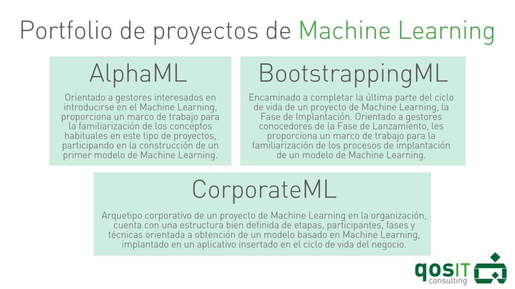 Portfolio proyectos ML qosIT