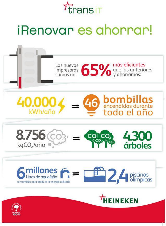 Iinforme sostenibilidad HEINEKEN España